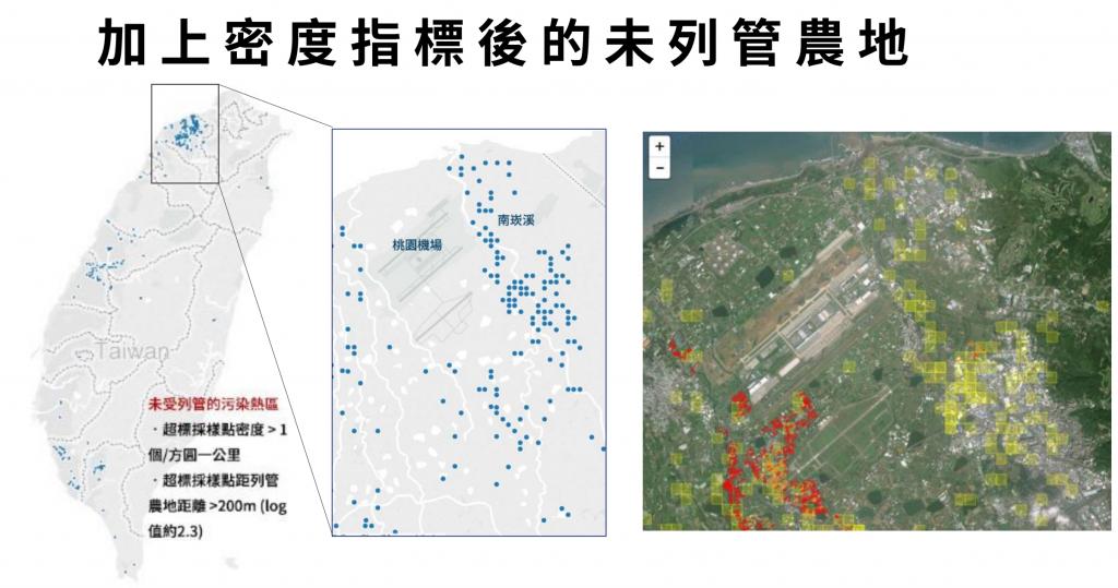 重金屬農地污染分析