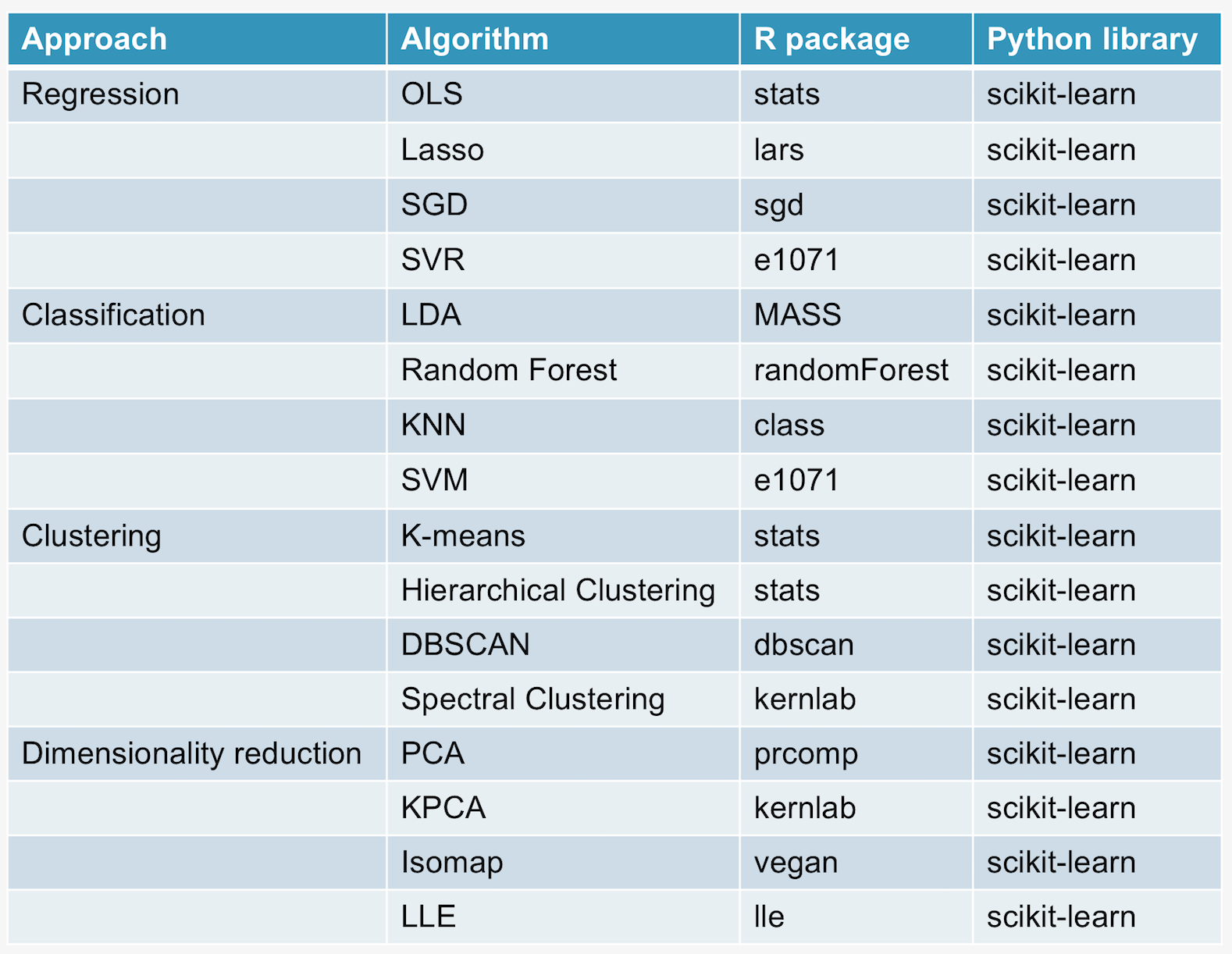 R_Python_packages